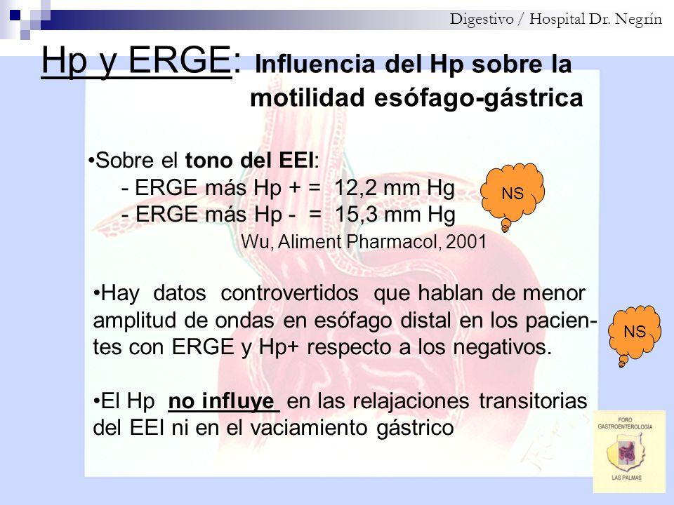 Hp y ERGE: Influencia del Hp sobre la motilidad esófago-gástrica Digestivo / Hospital Dr. Negrín Sobre el tono del EEI: - ERGE más Hp + = 12,2 mm Hg -
