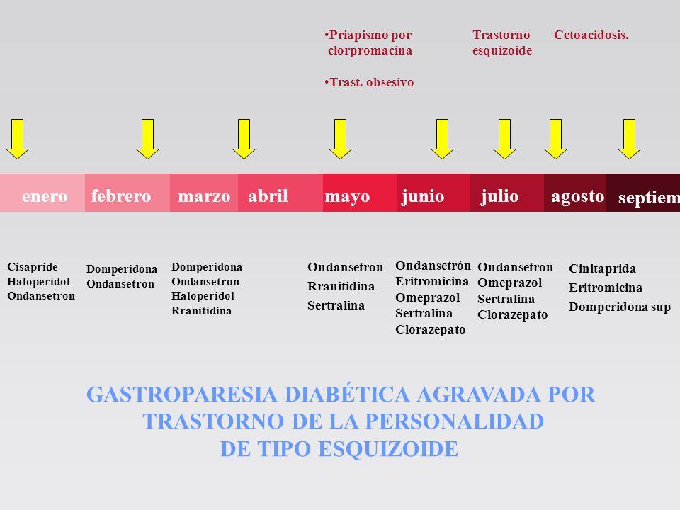 ¿Tiene realmente gastroparesia diabética.¿Tiene otros componentes de neuropatía autonómica.