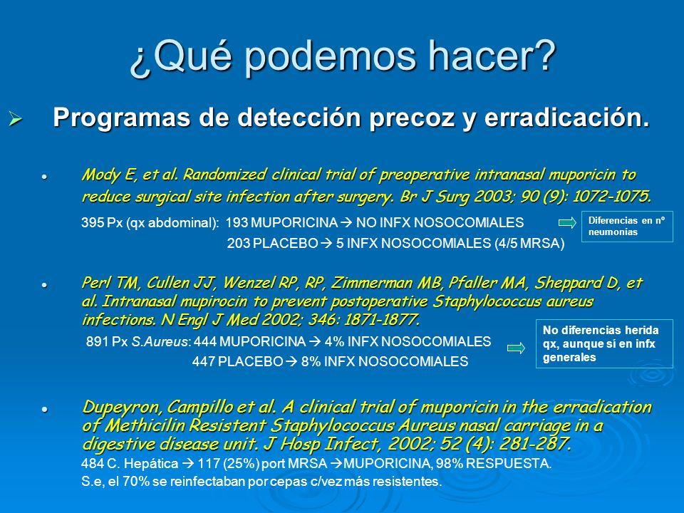 Diagnóstico precoz Diagnóstico precoz Sospecha Sospecha Medidas preventivas Medidas preventivas Aislamiento Aislamiento AORN Journal, February 2005 ¿Qué podemos hacer?