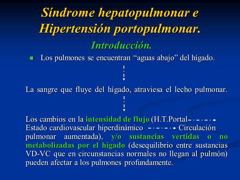 Síndrome hepatopulmonar e Hipertensión portopulmonar. Introducción. Los pulmones se encuentran aguas abajo del hígado. Los pulmones se encuentran agua