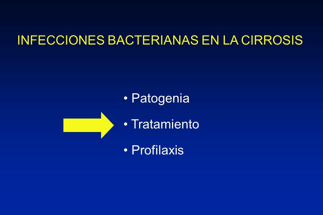Patogenia Tratamiento Profilaxis INFECCIONES BACTERIANAS EN LA CIRROSIS