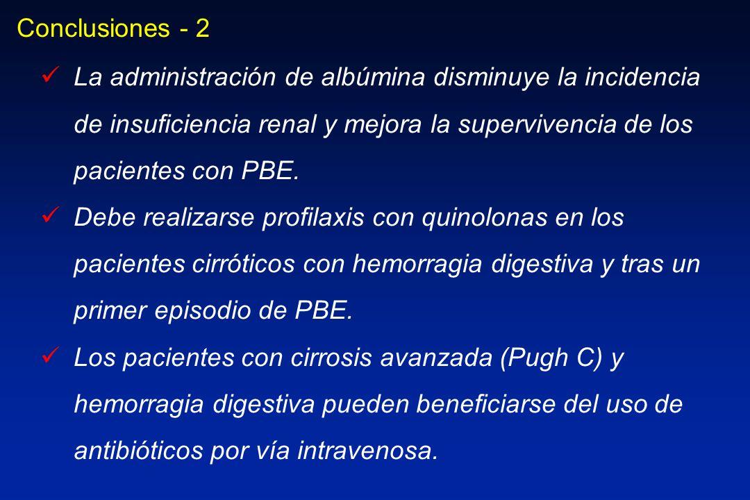 Conclusiones - 2 La administración de albúmina disminuye la incidencia de insuficiencia renal y mejora la supervivencia de los pacientes con PBE. Debe