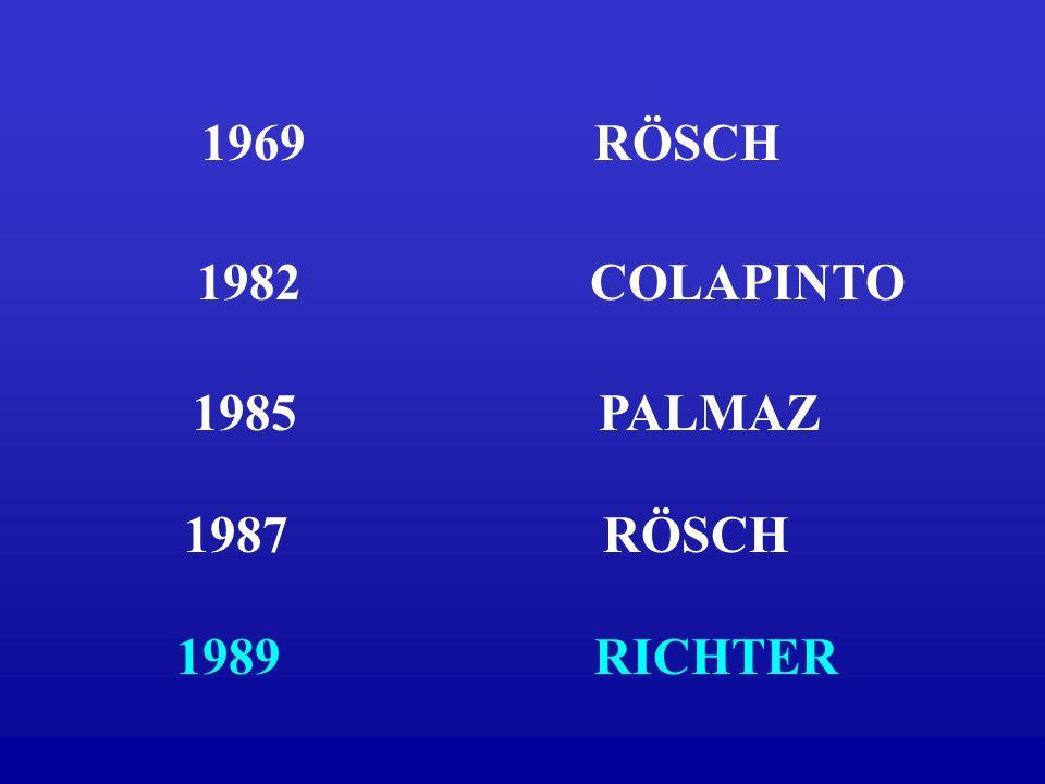 1969 RÖSCH 1982 COLAPINTO 1985 PALMAZ 1987 RÖSCH 1989 RICHTER