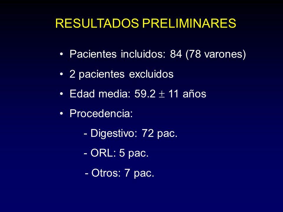 RESULTADOS PRELIMINARES Pacientes incluidos: 84 (78 varones) 2 pacientes excluidos Edad media: 59.2 11 años Procedencia: - Digestivo: 72 pac. - ORL: 5