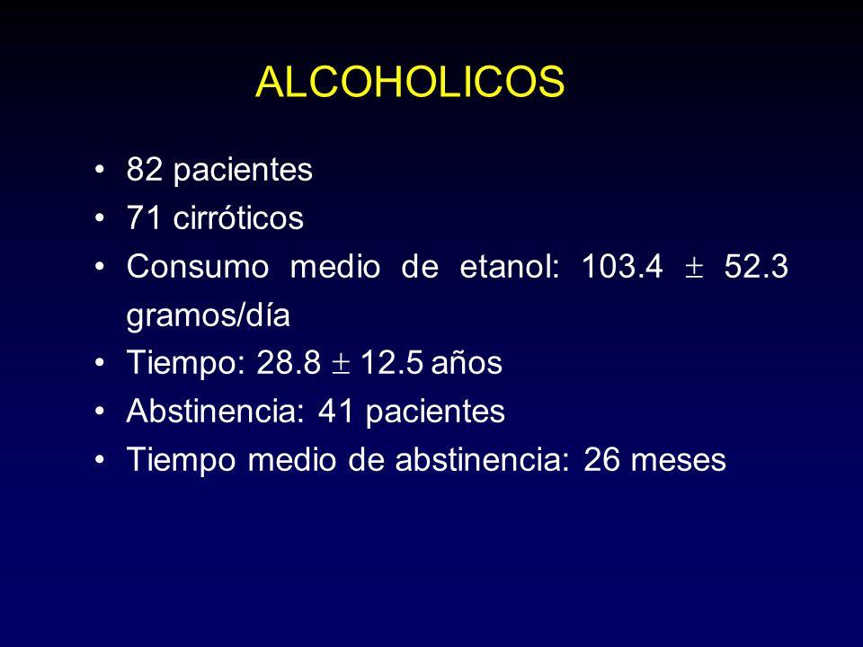 82 pacientes 71 cirróticos Consumo medio de etanol: 103.4 52.3 gramos/día Tiempo: 28.8 12.5 años Abstinencia: 41 pacientes Tiempo medio de abstinencia