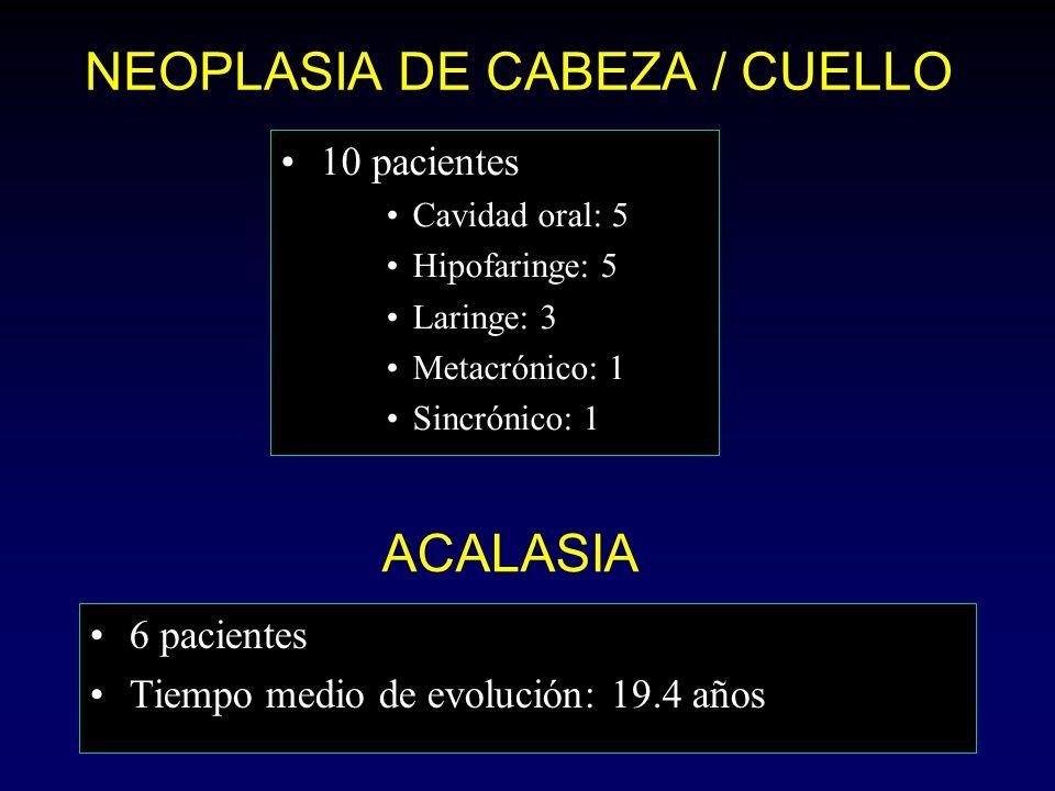 10 pacientes Cavidad oral: 5 Hipofaringe: 5 Laringe: 3 Metacrónico: 1 Sincrónico: 1 NEOPLASIA DE CABEZA / CUELLO ACALASIA 6 pacientes Tiempo medio de