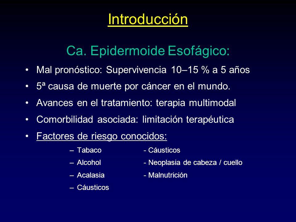 Introducción Ca. Epidermoide Esofágico: Mal pronóstico: Supervivencia 10–15 % a 5 años 5ª causa de muerte por cáncer en el mundo. Avances en el tratam