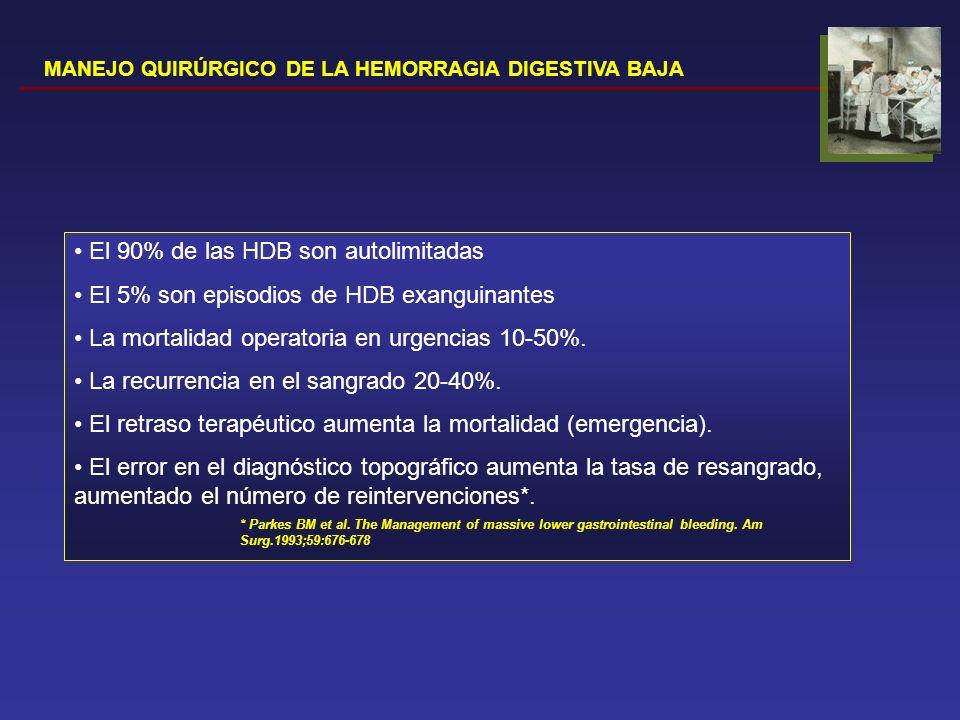 MANEJO QUIRÚRGICO DE LA HEMORRAGIA DIGESTIVA BAJA OPORTUNIDAD Y MOMENTO QUIRÚRGICO EN LA HDB Hemorragia persistente y ubicación topográfica del sangrado RESECCIÓN DEL SEGMENTO AFECTO Hemorragia persistente y ubicación topográfica del sangrado RESECCIÓN DEL SEGMENTO AFECTO Hemorragia masiva o exanguinante, sin ubicación topográfica ni diagnóstico causal COLECTOMÍA TOTAL A CIEGAS Hemorragia masiva o exanguinante, sin ubicación topográfica ni diagnóstico causal COLECTOMÍA TOTAL A CIEGAS Hemorragia detenida con o sin ubicación del punto sangrante COMPLETAR ESTUDIOS Hemorragia detenida con o sin ubicación del punto sangrante COMPLETAR ESTUDIOS En caso de hemorragia persistente sin ubicación clara valorar métodos de tinción y enteroscopia intraoperatoria