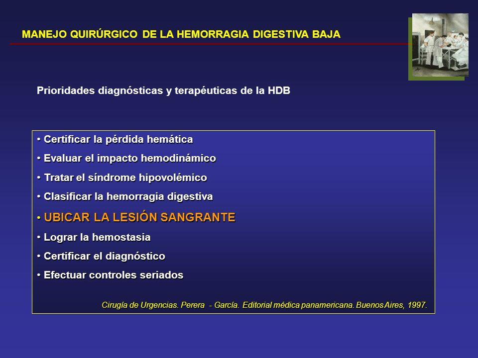 MANEJO QUIRÚRGICO DE LA HEMORRAGIA DIGESTIVA BAJA ANAMNESIS TACTO RECTAL Y VAGINAL ANOSCOPIA SNG COLONOSCOPIA ANGIOGRAFÍA Tc 99 ALGORITMO DIAGNÓSTICO EN LA HEMORRAGIA DIGESTIVA BAJA 90-95% HDB 1.- Push - Sonde Enteroscopy 2.- Cápsula endoscópica 3.- AngioTC 4.- Pruebas de provocación 5.- Laparotomía exploradora 6.- Enteroscopia intraoperatoria