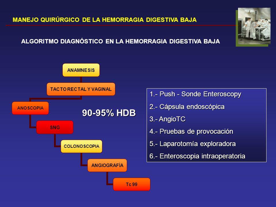 MANEJO QUIRÚRGICO DE LA HEMORRAGIA DIGESTIVA BAJA ANAMNESIS TACTO RECTAL Y VAGINAL ANOSCOPIA SNG COLONOSCOPIA ANGIOGRAFÍA Tc 99 ALGORITMO DIAGNÓSTICO