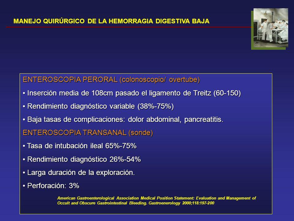 MANEJO QUIRÚRGICO DE LA HEMORRAGIA DIGESTIVA BAJA ENTEROSCOPIA PERORAL (colonoscopio/ overtube) Inserción media de 108cm pasado el ligamento de Treitz
