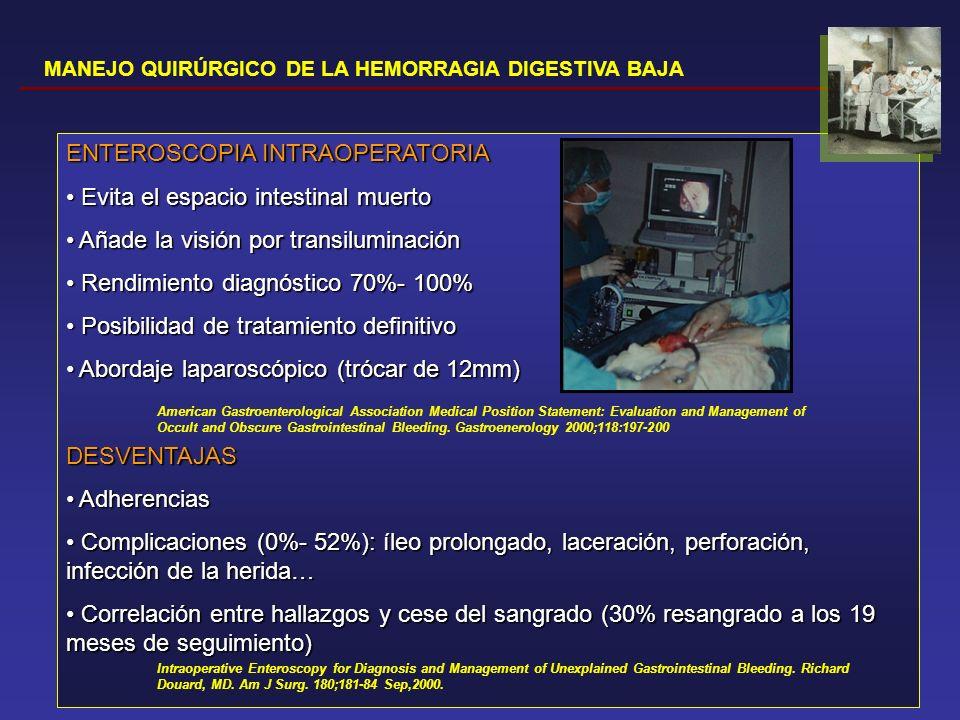 MANEJO QUIRÚRGICO DE LA HEMORRAGIA DIGESTIVA BAJA ESTUDIOS DE PROVOCACIÓN (arteriografía) Heparina, vasodilatadores, fibrinolíticos, tPA Heparina, vasodilatadores, fibrinolíticos, tPA Rendimiento diagnóstico 25%-50% Rendimiento diagnóstico 25%-50% Recurrencia 33% Recurrencia 33% Riesgo de sangrado durante la cirugía Riesgo de sangrado durante la cirugía Nonlocalized lower gastrointestinal bleeding: provocative nleeding studies with intraarterial tPA heparin and tolazolina.