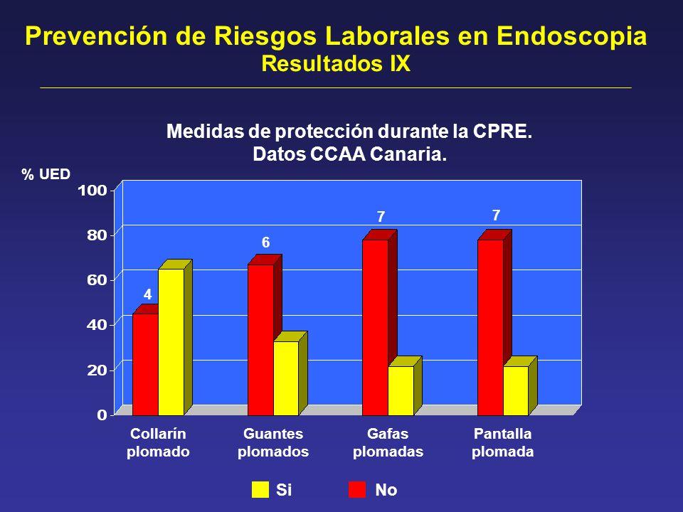 Medidas de protección durante la CPRE. Datos CCAA Canaria. Prevención de Riesgos Laborales en Endoscopia Collarín plomado Guantes plomados Gafas ploma