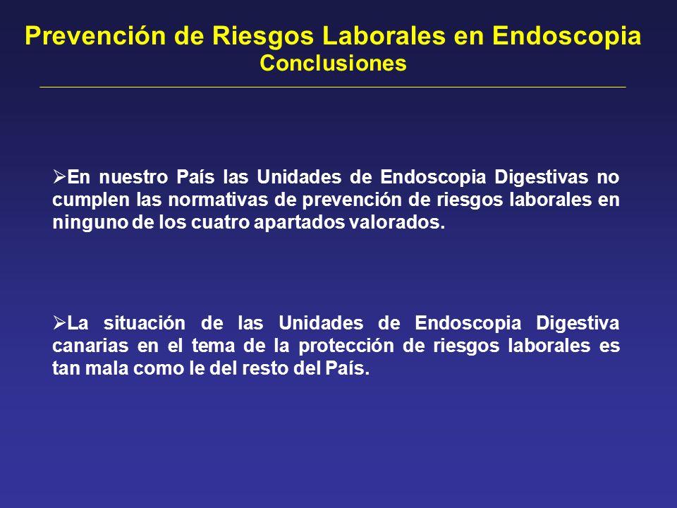 Prevención de Riesgos Laborales en Endoscopia Conclusiones En nuestro País las Unidades de Endoscopia Digestivas no cumplen las normativas de prevenci