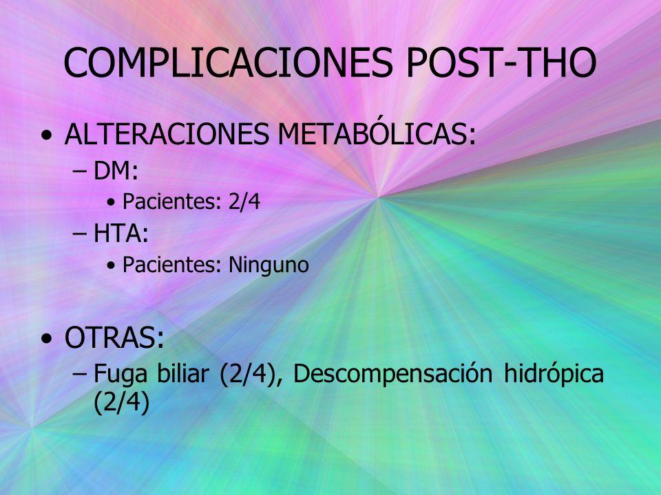 COMPLICACIONES POST-THO ALTERACIONES METABÓLICAS: –DM: Pacientes: 2/4 –HTA: Pacientes: Ninguno OTRAS: –Fuga biliar (2/4), Descompensación hidrópica (2/4)