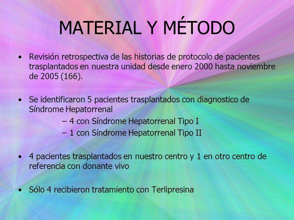MATERIAL Y MÉTODO Revisión retrospectiva de las historias de protocolo de pacientes trasplantados en nuestra unidad desde enero 2000 hasta noviembre de 2005 (166).