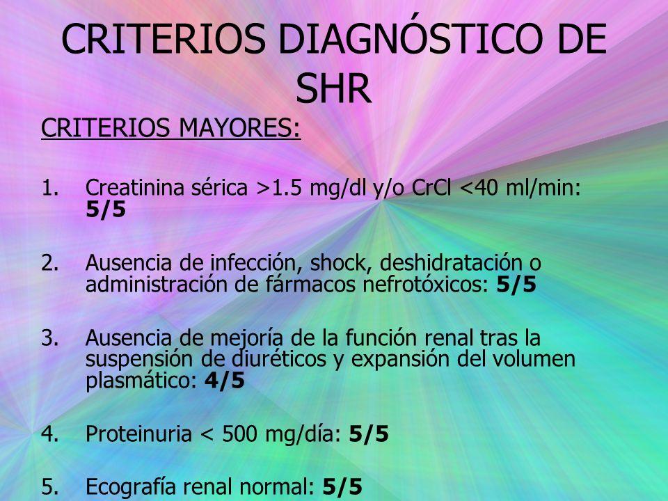 CRITERIOS DIAGNÓSTICO DE SHR CRITERIOS MAYORES: 1.Creatinina sérica >1.5 mg/dl y/o CrCl <40 ml/min: 5/5 2.Ausencia de infección, shock, deshidratación o administración de fármacos nefrotóxicos: 5/5 3.Ausencia de mejoría de la función renal tras la suspensión de diuréticos y expansión del volumen plasmático: 4/5 4.Proteinuria < 500 mg/día: 5/5 5.Ecografía renal normal: 5/5