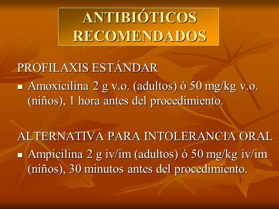 ANTIBIÓTICOS RECOMENDADOS PROFILAXIS ESTÁNDAR Amoxicilina 2 g v.o. (adultos) ó 50 mg/kg v.o. (niños), 1 hora antes del procedimiento. Amoxicilina 2 g