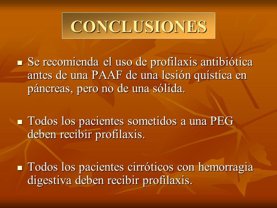 CONCLUSIONES Se recomienda el uso de profilaxis antibiótica antes de una PAAF de una lesión quística en páncreas, pero no de una sólida. Se recomienda