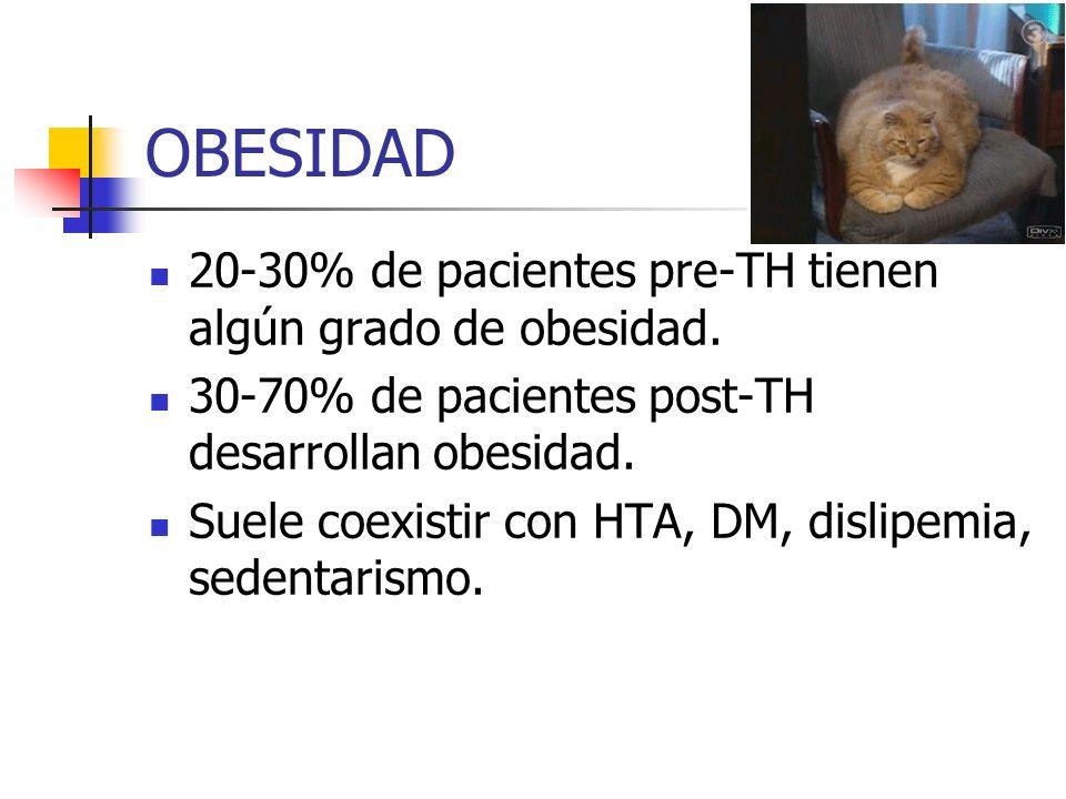 OBESIDAD 20-30% de pacientes pre-TH tienen algún grado de obesidad. 30-70% de pacientes post-TH desarrollan obesidad. Suele coexistir con HTA, DM, dis
