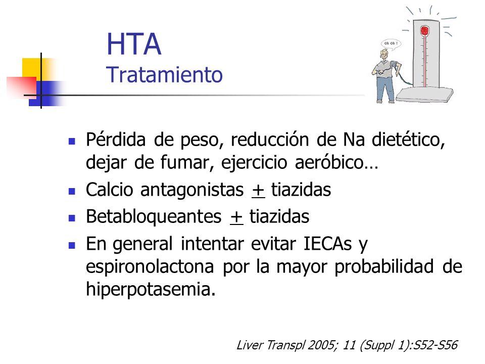 HTA Tratamiento Pérdida de peso, reducción de Na dietético, dejar de fumar, ejercicio aeróbico… Calcio antagonistas + tiazidas Betabloqueantes + tiazi