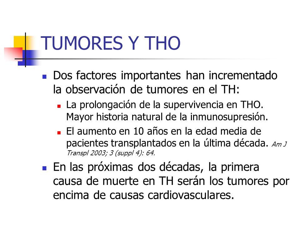 TUMORES Y THO Dos factores importantes han incrementado la observación de tumores en el TH: La prolongación de la supervivencia en THO. Mayor historia