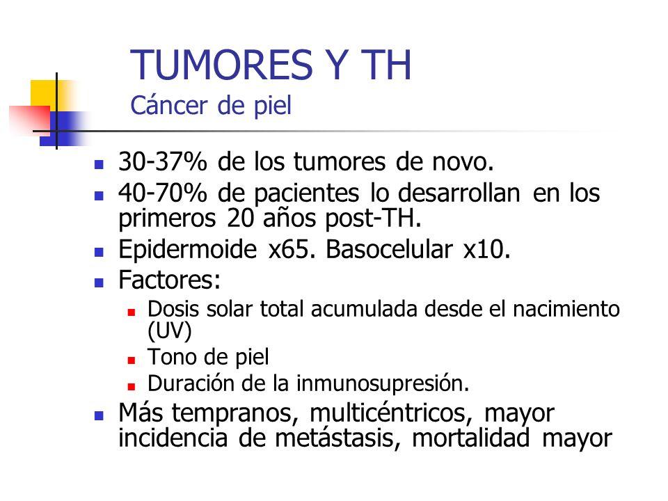 TUMORES Y TH Cáncer de piel 30-37% de los tumores de novo. 40-70% de pacientes lo desarrollan en los primeros 20 años post-TH. Epidermoide x65. Basoce