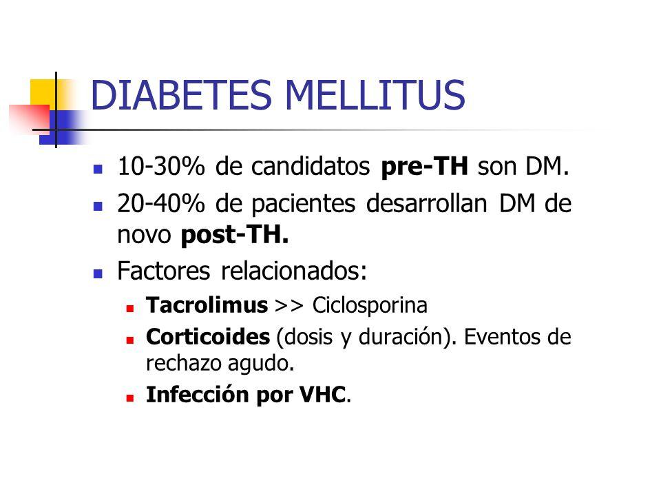 DIABETES MELLITUS 10-30% de candidatos pre-TH son DM. 20-40% de pacientes desarrollan DM de novo post-TH. Factores relacionados: Tacrolimus >> Ciclosp