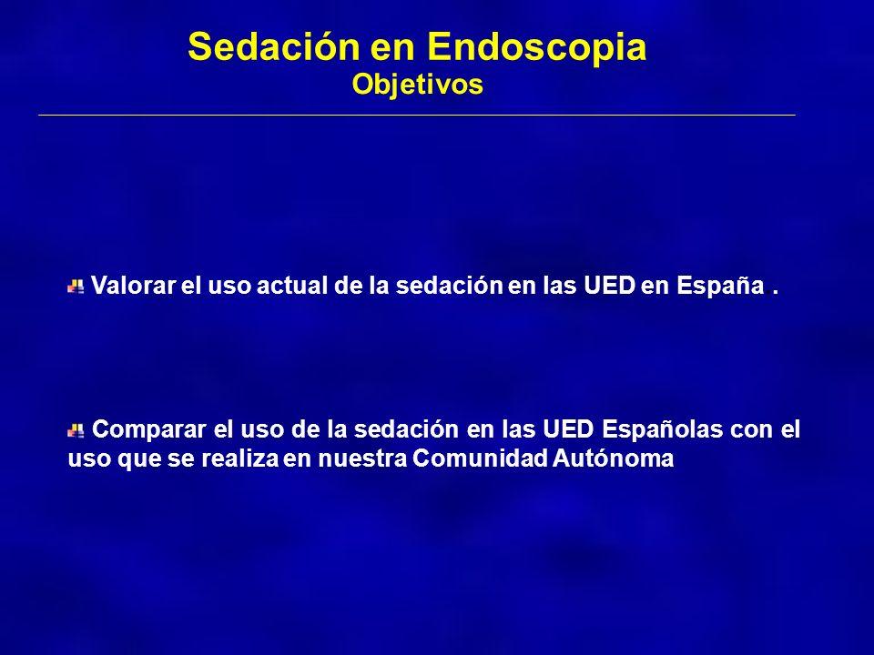 Sedación en Endoscopia Material y Métodos Se realizó una encuesta anónima entre abril y junio de 2003 entre las UED de 233 Hospitales de toda España, seleccionados de forma aleatoria entre el listado de hospitales de Astra-Zéneca España.