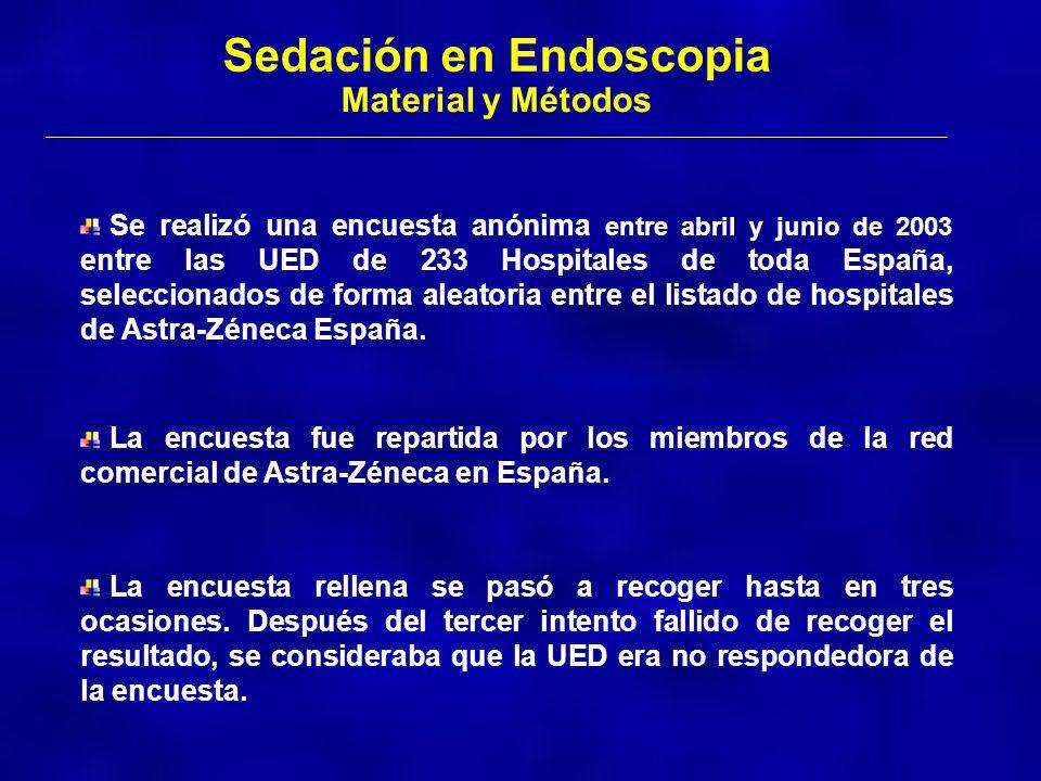 Sedación en Endoscopia Material y Métodos Se realizó una encuesta anónima entre abril y junio de 2003 entre las UED de 233 Hospitales de toda España,
