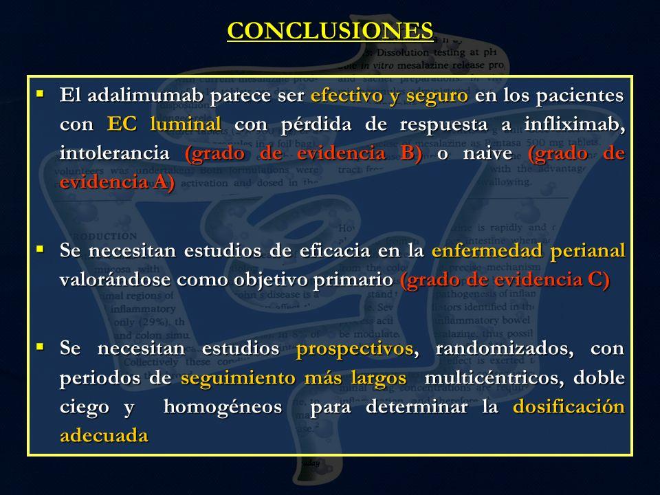 El adalimumab parece ser efectivo y seguro en los pacientes con EC luminal con pérdida de respuesta a infliximab, intolerancia (grado de evidencia B)