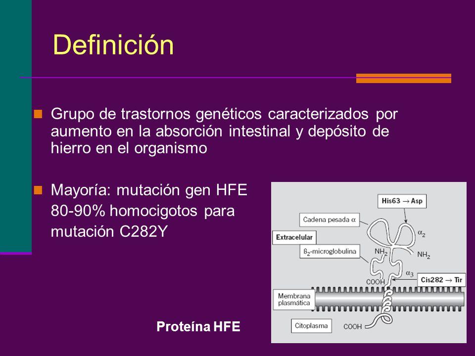 Definición Grupo de trastornos genéticos caracterizados por aumento en la absorción intestinal y depósito de hierro en el organismo Mayoría: mutación