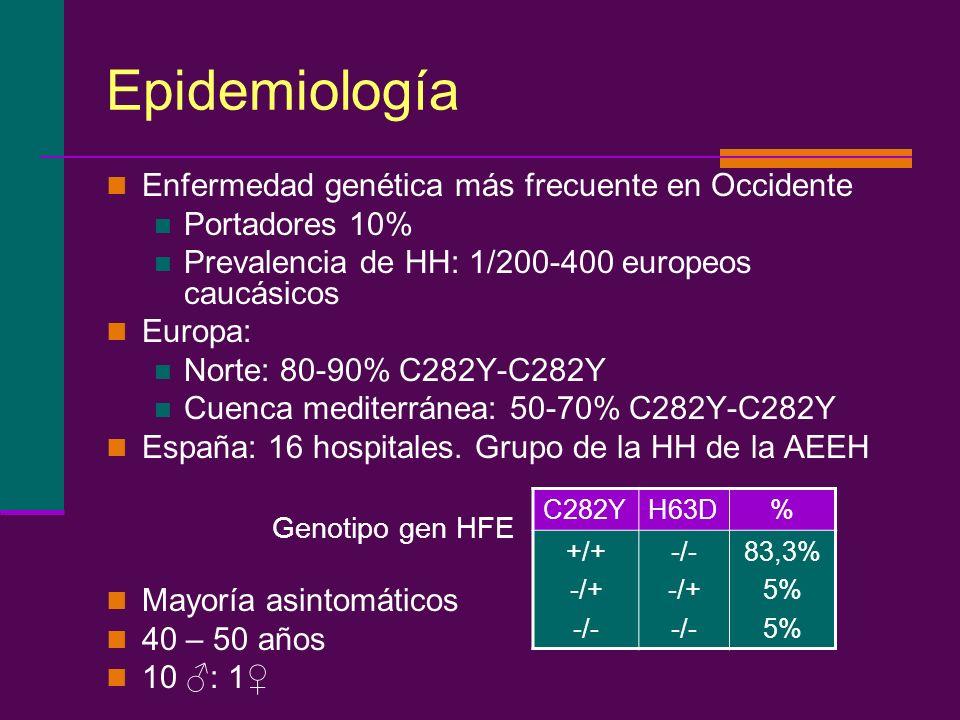 Epidemiología Enfermedad genética más frecuente en Occidente Portadores 10% Prevalencia de HH: 1/200-400 europeos caucásicos Europa: Norte: 80-90% C28