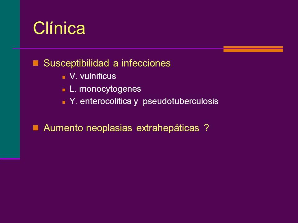 Clínica Susceptibilidad a infecciones V. vulnificus L. monocytogenes Y. enterocolitica y pseudotuberculosis Aumento neoplasias extrahepáticas ?
