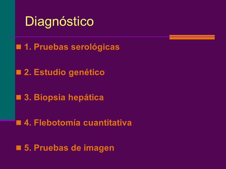 Diagnóstico 1. Pruebas serológicas 2. Estudio genético 3. Biopsia hepática 4. Flebotomía cuantitativa 5. Pruebas de imagen