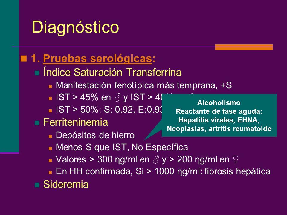 Diagnóstico 1. Pruebas serológicas: Índice Saturación Transferrina Manifestación fenotípica más temprana, +S IST > 45% en y IST > 40% en IST > 50%: S: