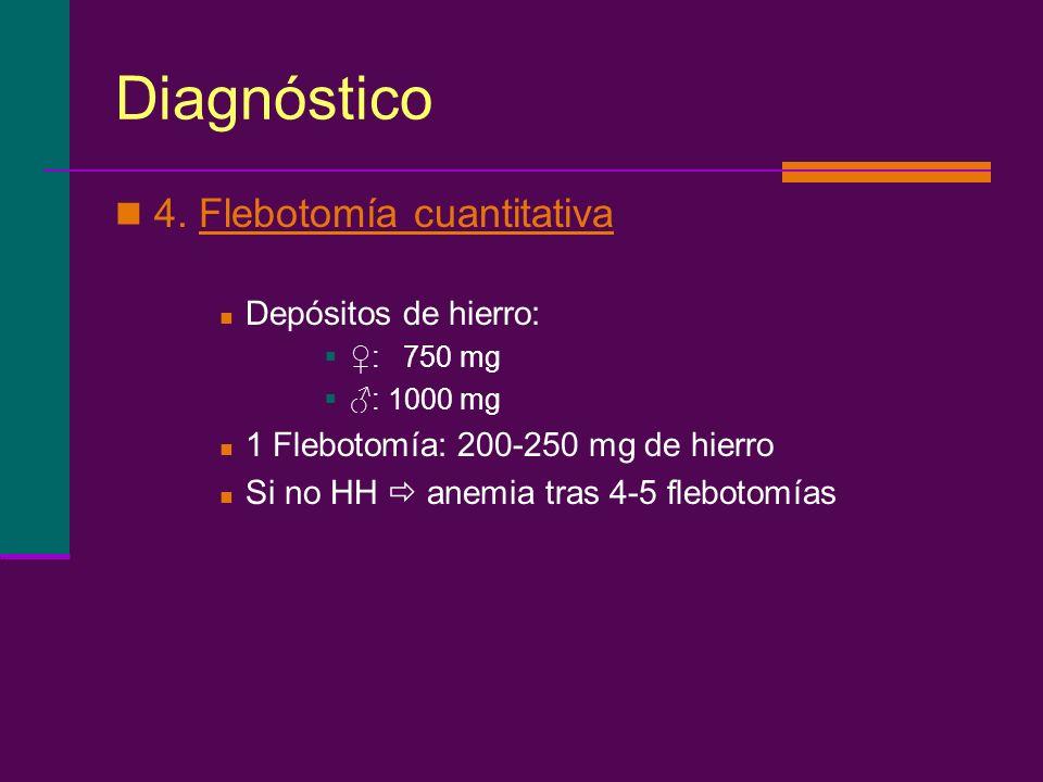 Diagnóstico 4. Flebotomía cuantitativa Depósitos de hierro: : 750 mg : 1000 mg 1 Flebotomía: 200-250 mg de hierro Si no HH anemia tras 4-5 flebotomías