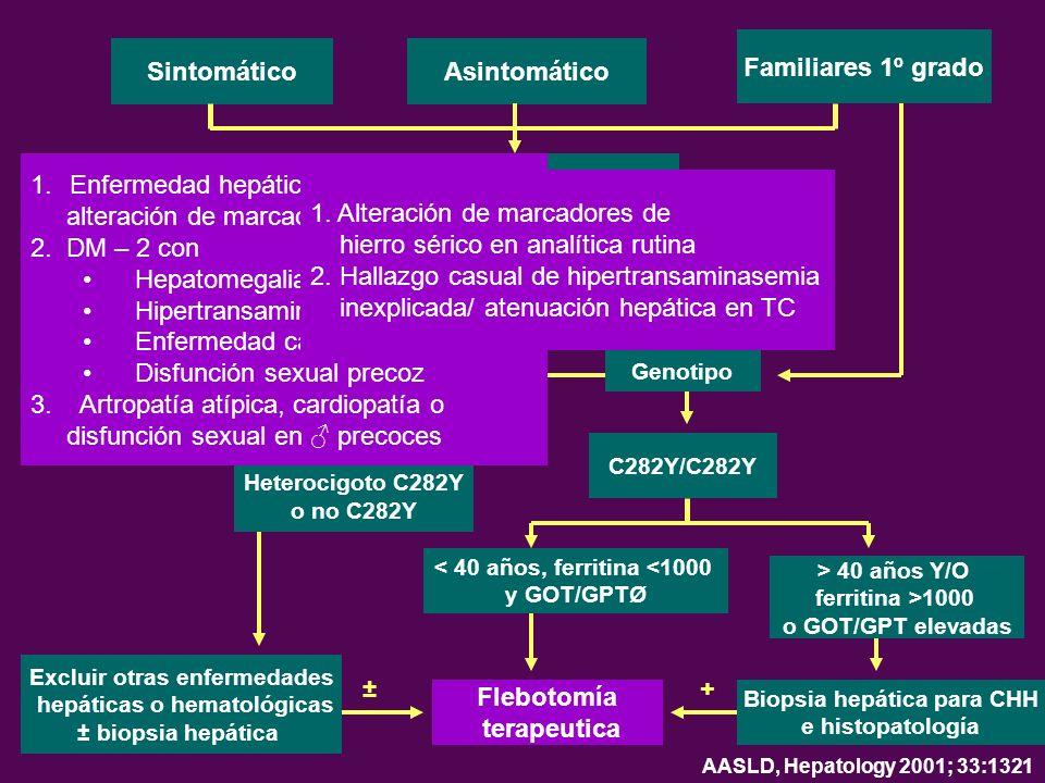 SintomáticoAsintomático Familiares 1º grado IST en ayunas + ferritina IST <45% y ferritina Ø IST >45% y ferritina elevada PARAR Genotipo C282Y/C282Y C