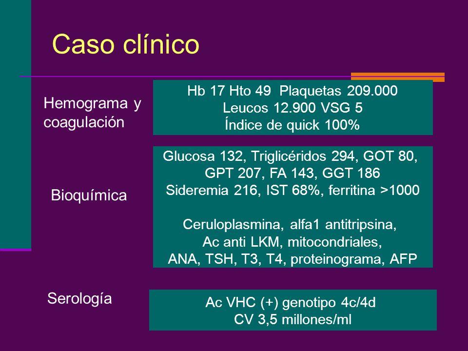 Caso clínico Hb 17 Hto 49 Plaquetas 209.000 Leucos 12.900 VSG 5 Índice de quick 100% Glucosa 132, Triglicéridos 294, GOT 80, GPT 207, FA 143, GGT 186