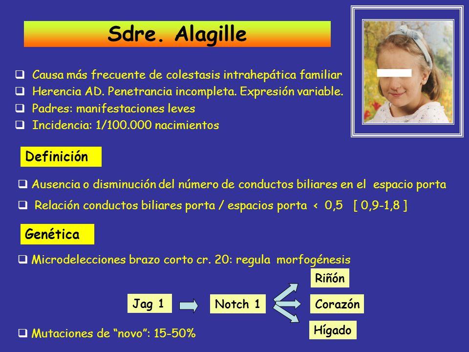 Causa más frecuente de colestasis intrahepática familiar Herencia AD. Penetrancia incompleta. Expresión variable. Padres: manifestaciones leves Incide