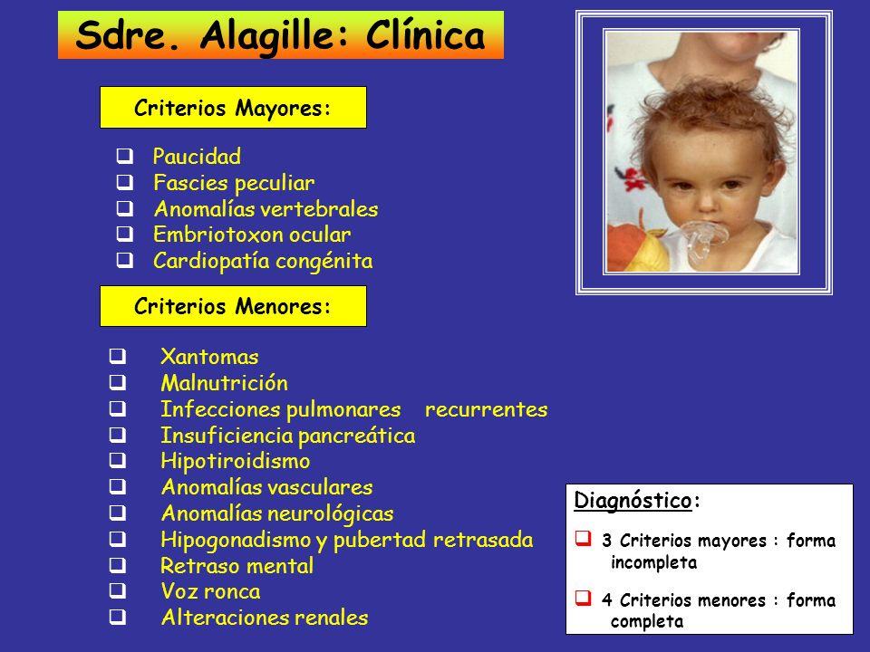 Xantomas Malnutrición Infecciones pulmonares recurrentes Insuficiencia pancreática Hipotiroidismo Anomalías vasculares Anomalías neurológicas Hipogona