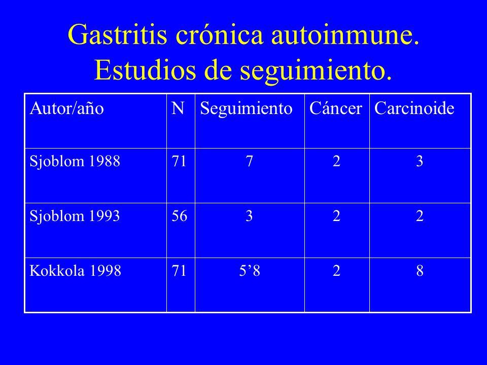 Gastritis crónica autoinmune. Estudios de seguimiento. 825871Kokkola 1998 22356Sjoblom 1993 32771Sjoblom 1988 CarcinoideCáncerSeguimientoNAutor/año