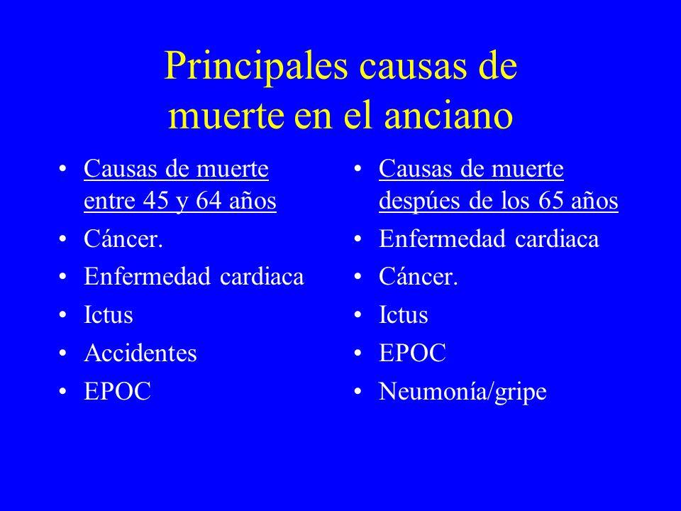 Principales causas de muerte en el anciano Causas de muerte entre 45 y 64 años Cáncer. Enfermedad cardiaca Ictus Accidentes EPOC Causas de muerte desp