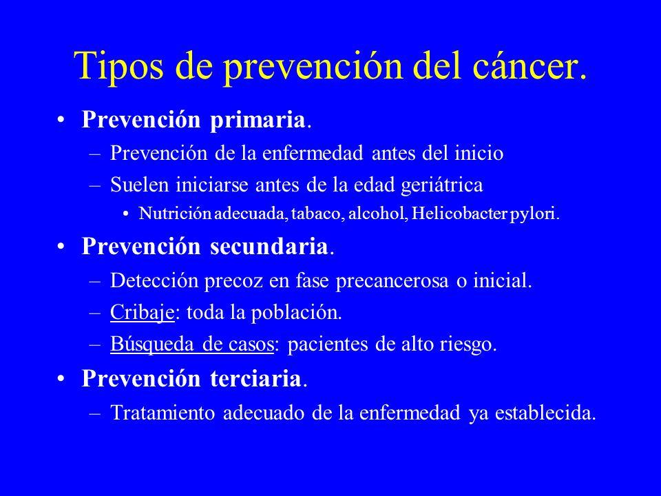 Tipos de prevención del cáncer. Prevención primaria. –Prevención de la enfermedad antes del inicio –Suelen iniciarse antes de la edad geriátrica Nutri