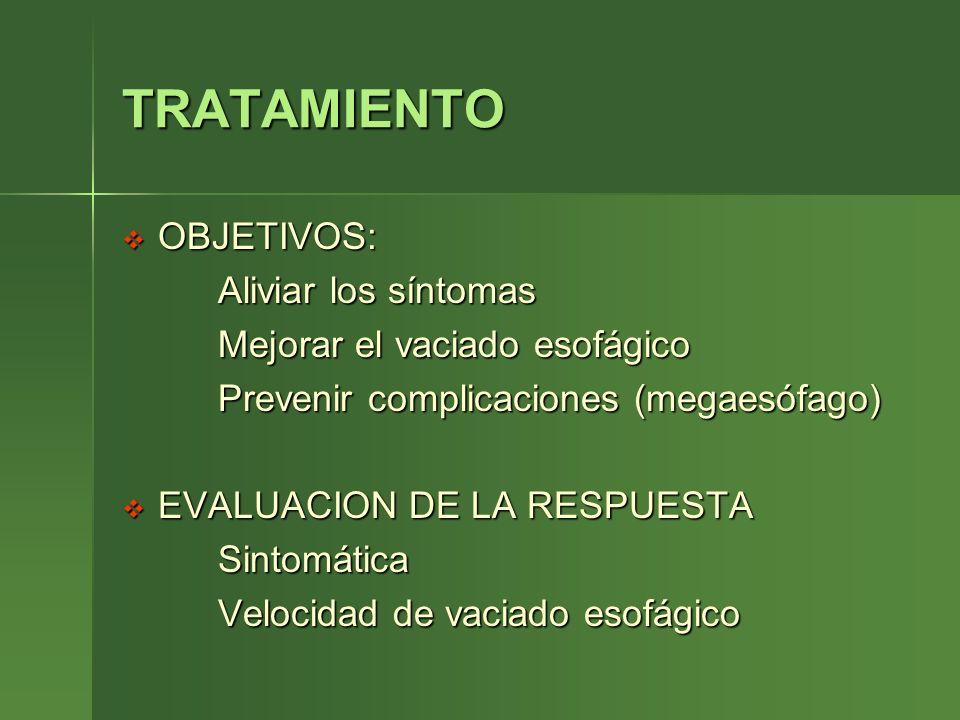 TRATAMIENTO OBJETIVOS: OBJETIVOS: Aliviar los síntomas Mejorar el vaciado esofágico Prevenir complicaciones (megaesófago) EVALUACION DE LA RESPUESTA E