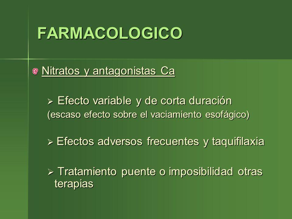 FARMACOLOGICO Nitratos y antagonistas Ca Efecto variable y de corta duración Efecto variable y de corta duración (escaso efecto sobre el vaciamiento e