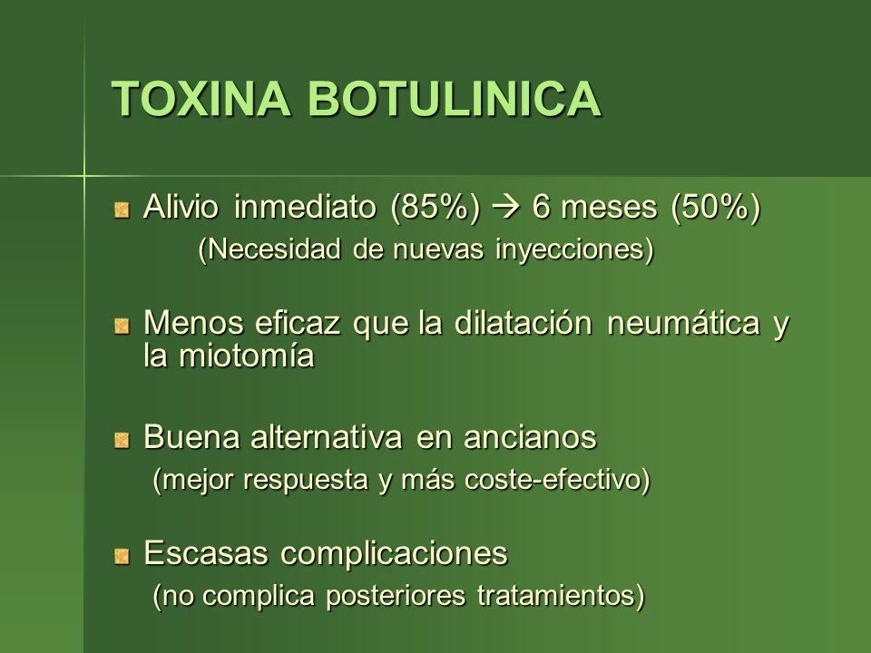 TOXINA BOTULINICA Alivio inmediato (85%) 6 meses (50%) (Necesidad de nuevas inyecciones) Menos eficaz que la dilatación neumática y la miotomía Buena