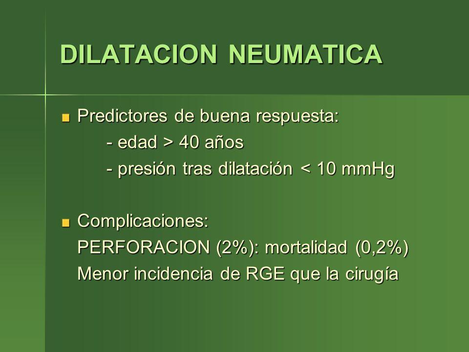 DILATACION NEUMATICA Predictores de buena respuesta: - edad > 40 años - presión tras dilatación < 10 mmHg Complicaciones: PERFORACION (2%): mortalidad