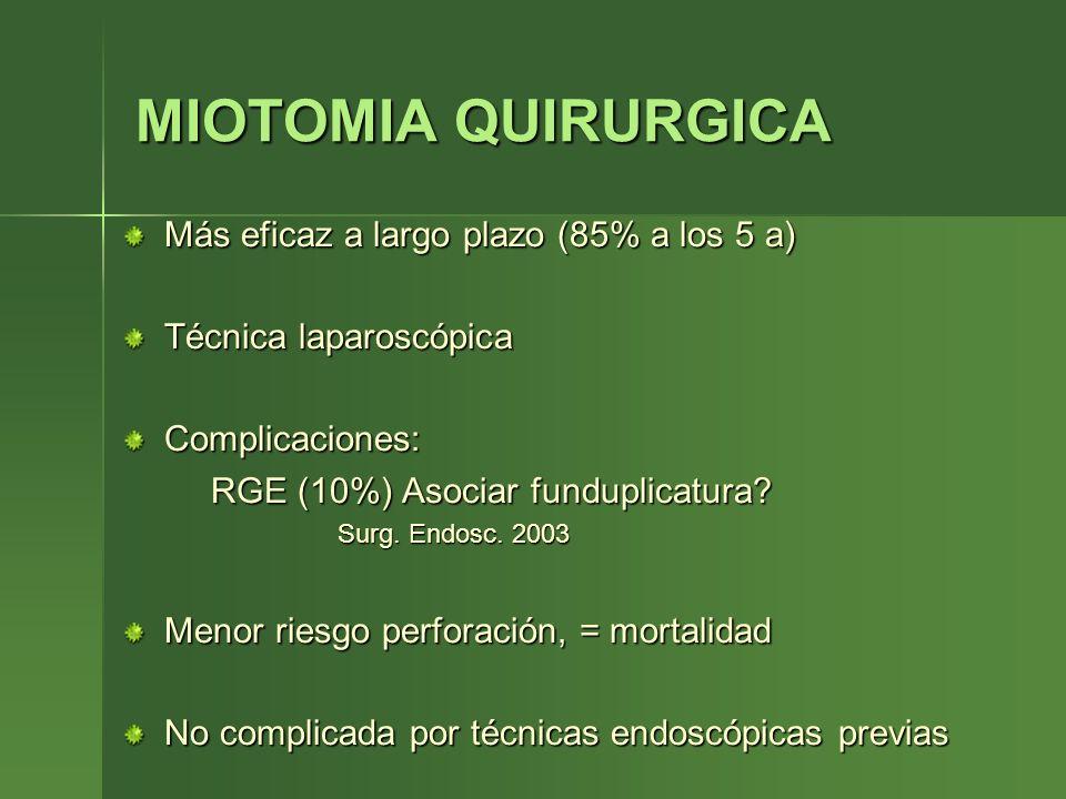 MIOTOMIA QUIRURGICA Más eficaz a largo plazo (85% a los 5 a) Técnica laparoscópica Complicaciones: RGE (10%) Asociar funduplicatura? Surg. Endosc. 200
