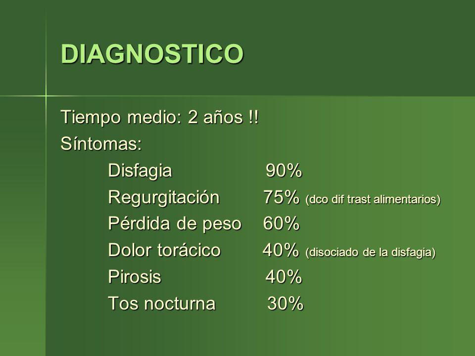 DIAGNOSTICO Tiempo medio: 2 años !! Síntomas: Disfagia 90% Regurgitación 75% (dco dif trast alimentarios) Pérdida de peso 60% Dolor torácico 40% (diso